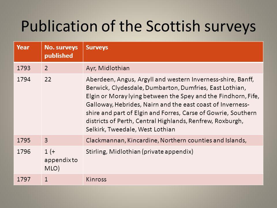 Publication of the Scottish surveys YearNo.