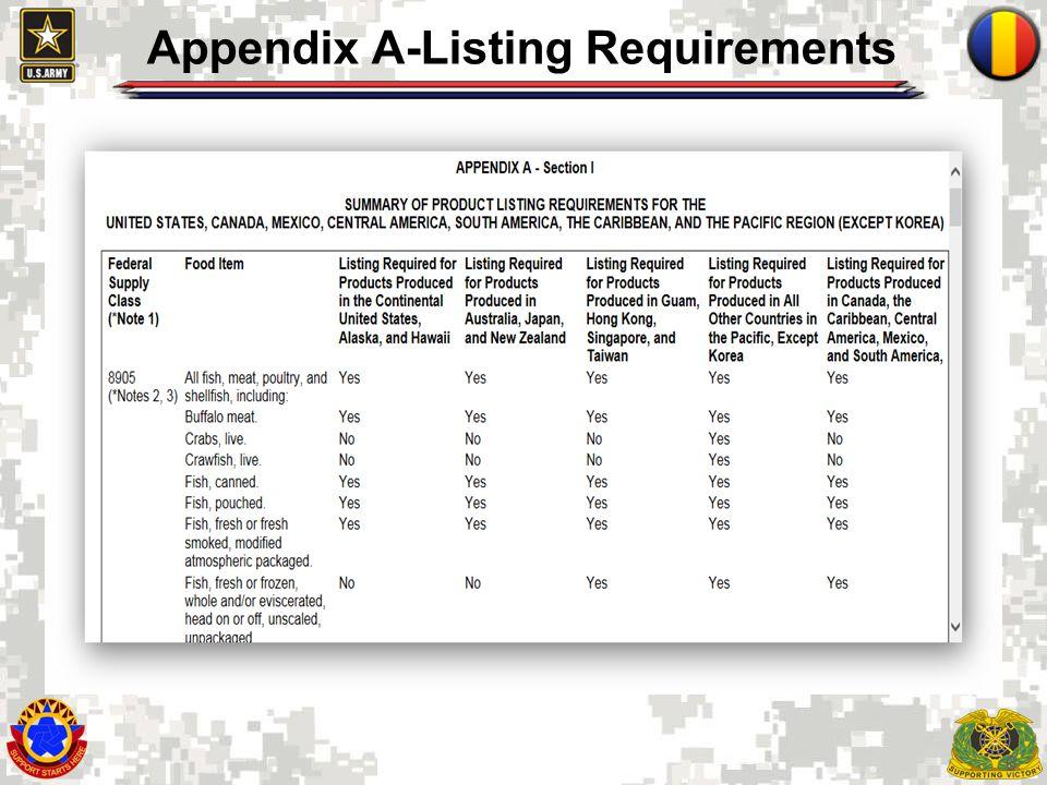 7 Listing Exemptions