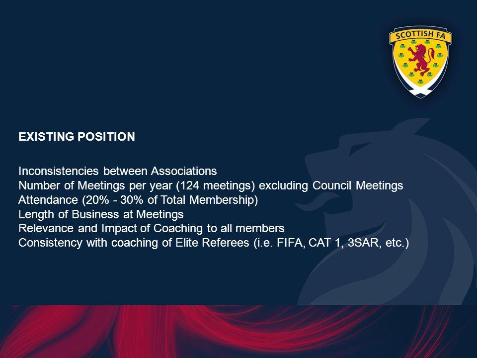 CO-ORDINATOR FOR ALL SUB-COMMITTEES Craig Thomson – Scottish FA / Renfrewshire Steven McLean – Scottish FA / Glasgow