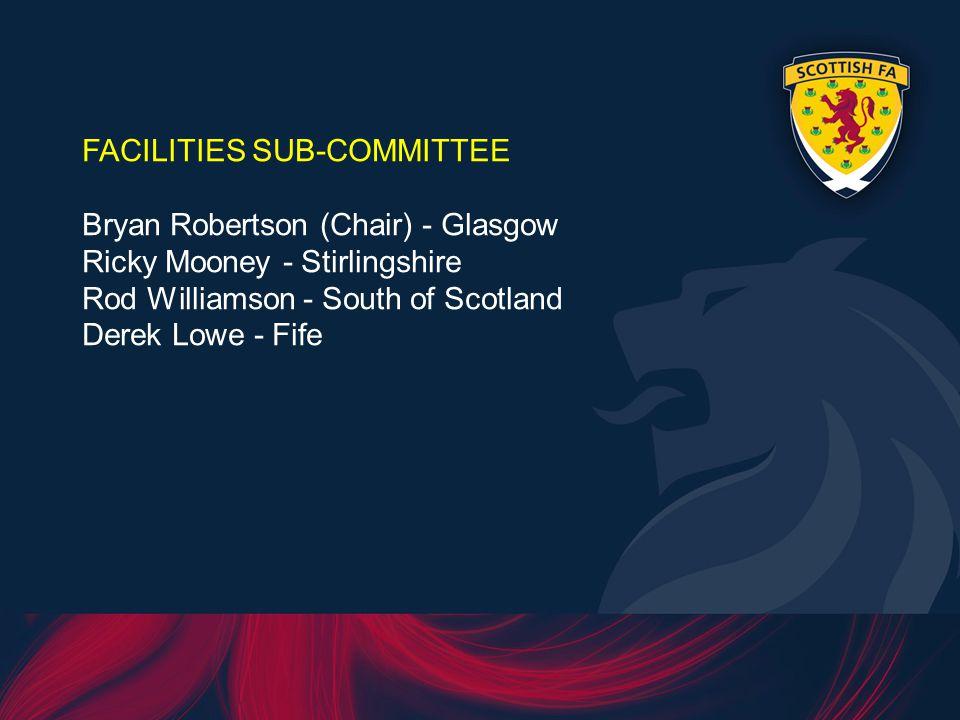 FINANCE SUB-COMMITTEE Martin Clark (Chair) - Edinburgh Joe McDowall - Renfrewshire Jim Horne - Stirlingshire Morag Pirie - Aberdeen