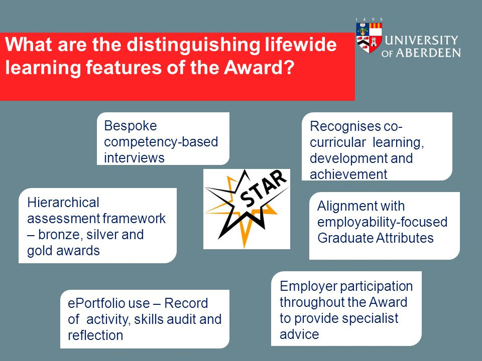 What are the distinguishing lifewide learning features of the Award.