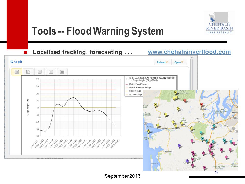 15 Tools -- Flood Warning System September 2013 Localized tracking, forecasting... www.chehalisriverflood.com