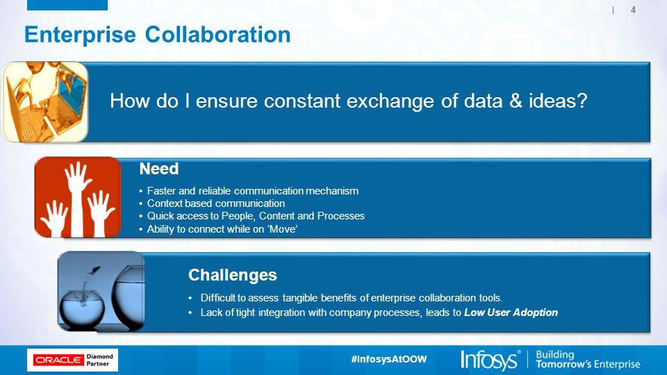 #InfosysAtOOW Enterprise Collaboration How do I ensure constant exchange of data & ideas.