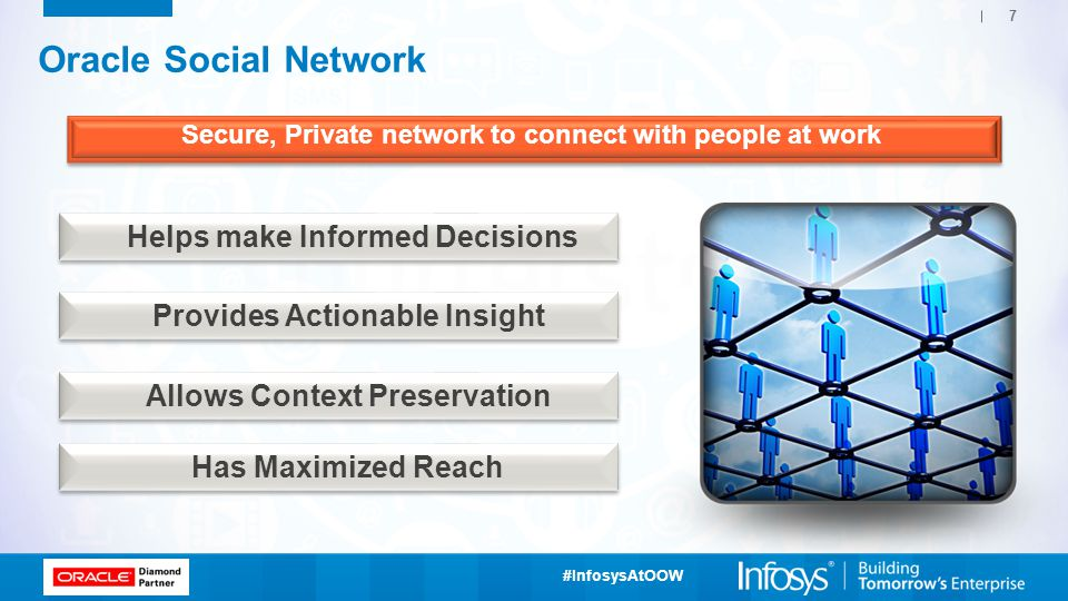#InfosysAtOOW 7 Oracle Social Network Helps make Informed Decisions Allows Context Preservation Provides Actionable Insight Has Maximized Reach Secure, Private network to connect with people at work