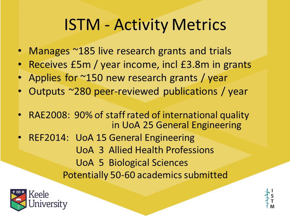 ISTM - Activity Metrics Manages ~185 live research grants and trials Receives £5m / year income, incl £3.8m in grants Applies for ~150 new research gr