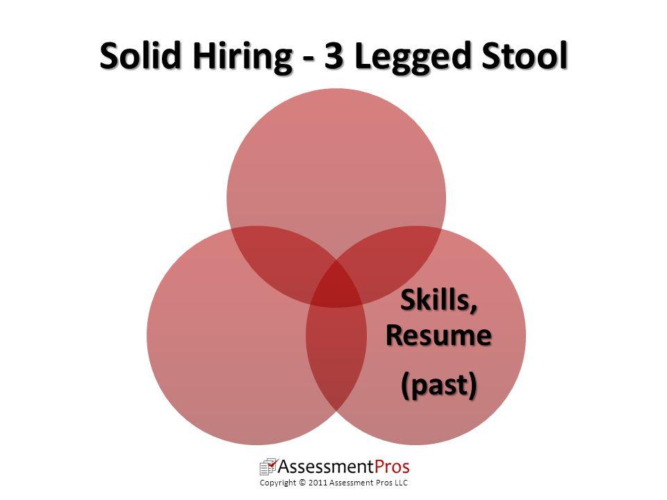 Solid Hiring - 3 Legged Stool Skills, Resume (past) Copyright © 2011 Assessment Pros LLC