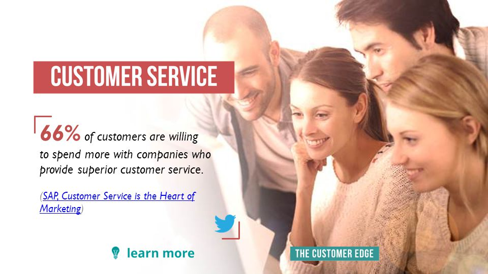 66% of customers are willing to spend more with companies who provide superior customer service.