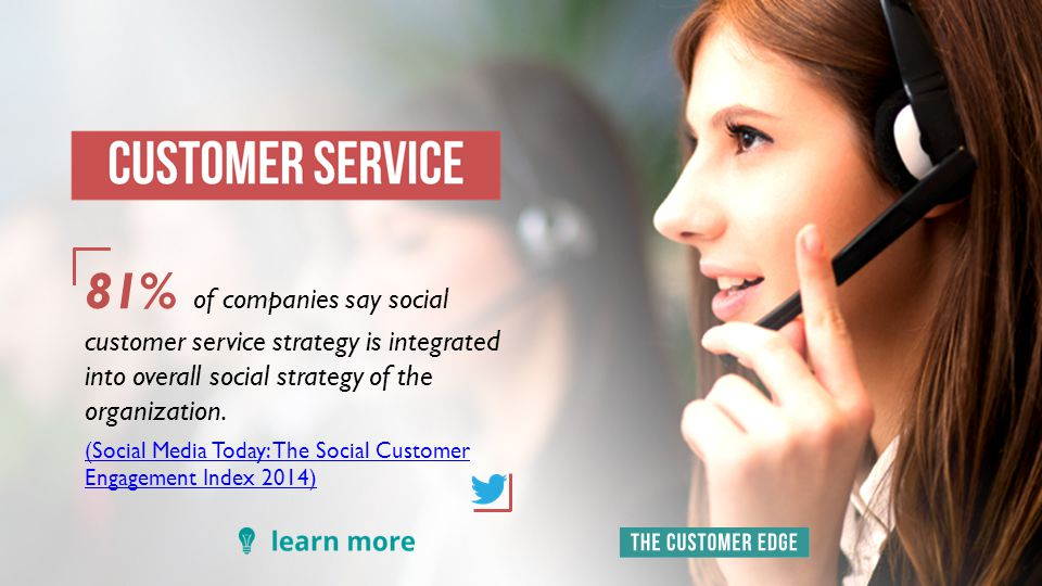 81% of companies say social customer service strategy is integrated into overall social strategy of the organization.