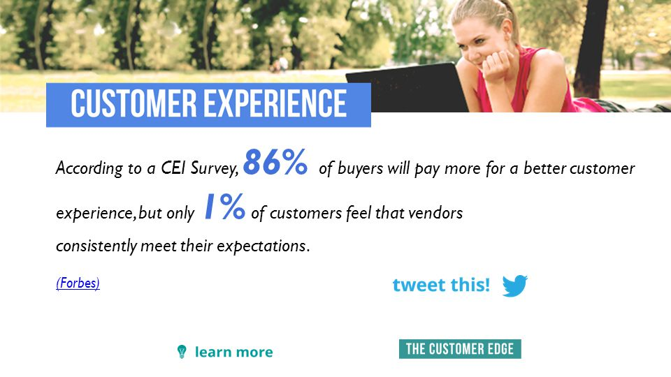 According to a CEI Survey, 86% of buyers will pay more for a better customer experience, but only 1% of customers feel that vendors consistently meet their expectations.