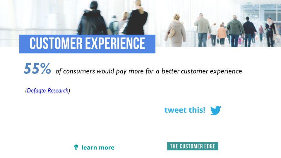 55% of consumers would pay more for a better customer experience.