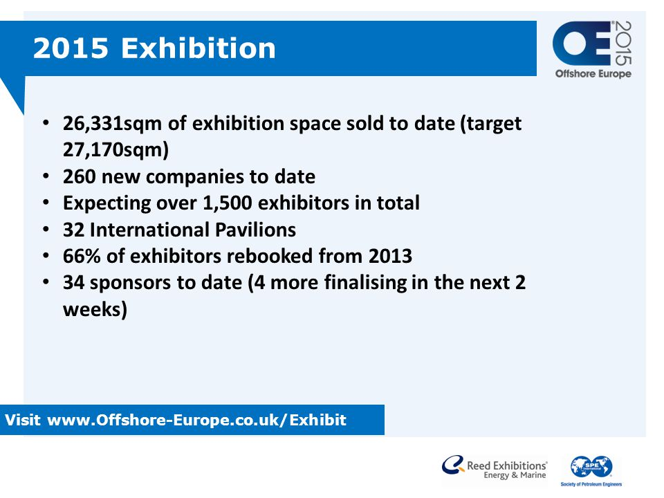 2015 Exhibition 26,331sqm of exhibition space sold to date (target 27,170sqm) 260 new companies to date Expecting over 1,500 exhibitors in total 32 In