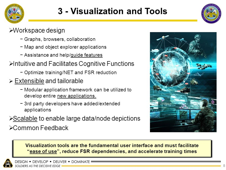 8 3 - Visualization and Tools  Workspace design −Graphs, browsers, collaboration −Map and object explorer applications −Assistance and help/guide fea