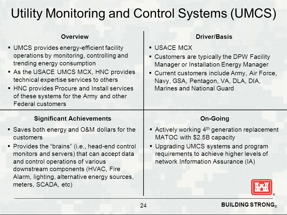 BUILDING STRONG ® Overview  UMCS provides energy-efficient facility operations by monitoring, controlling and trending energy consumption  As the US