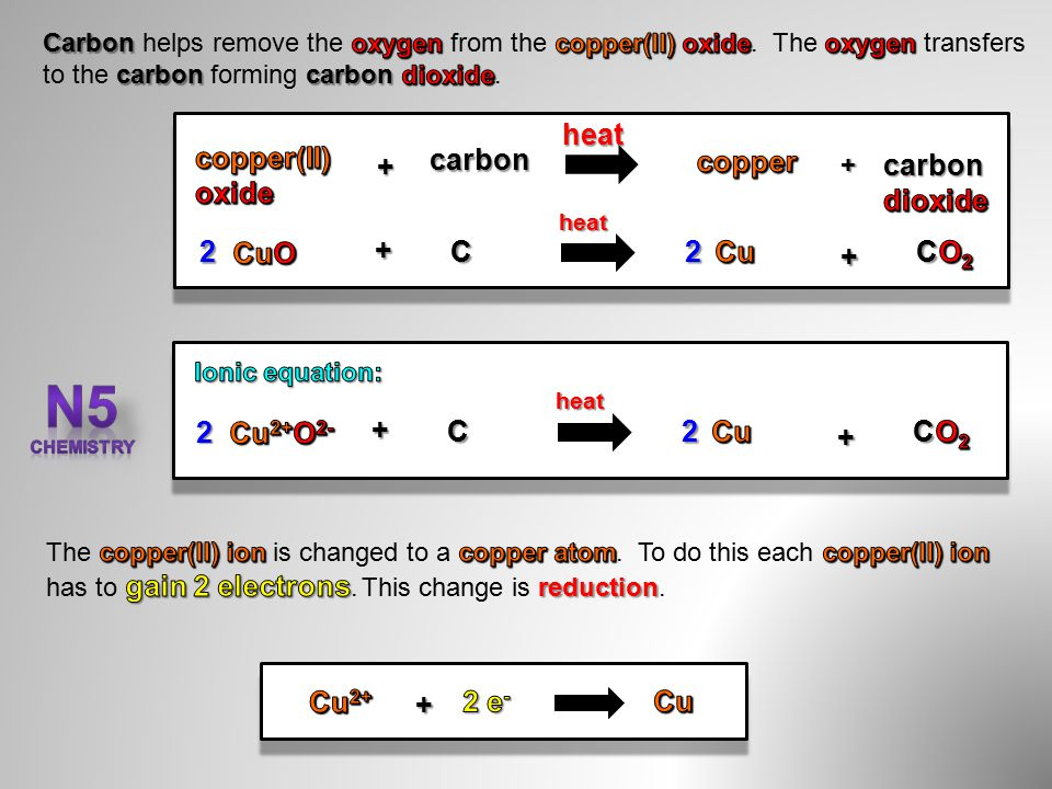 + carbon + + C + heat heat 2 2 + C + 2 2 + heat