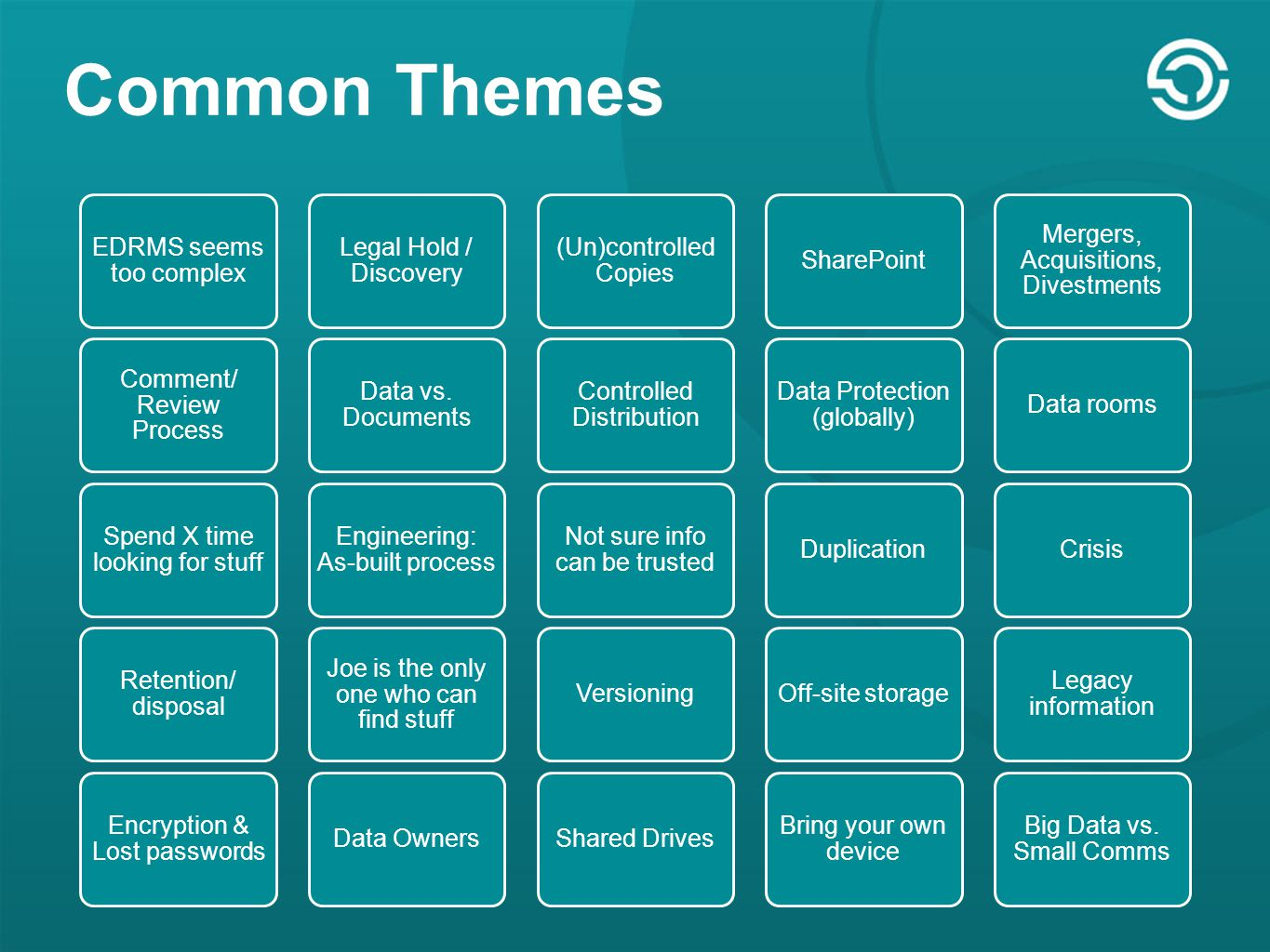 Common Themes EDRMS seems too complex Comment/ Review Process Spend X time looking for stuff Retention/ disposal Encryption & Lost passwords Legal Hold / Discovery Data vs.