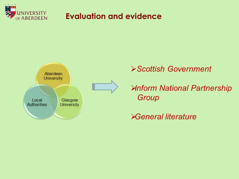 Evaluation and evidence Aberdeen University Glasgow University Local Authorities  Scottish Government  Inform National Partnership Group  General literature