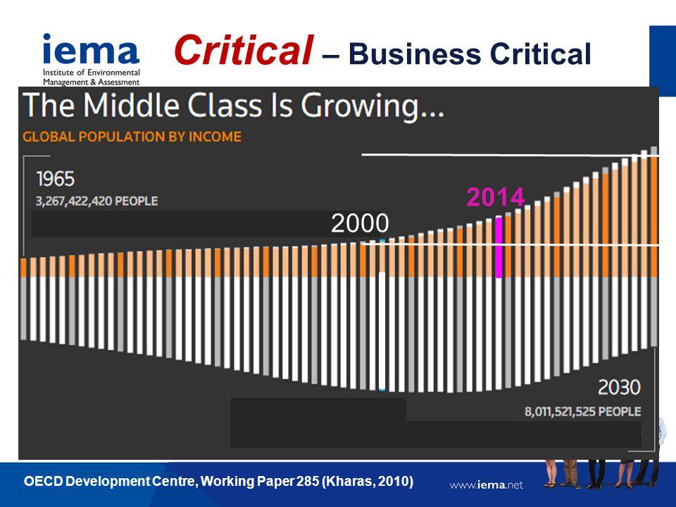 Critical – Business Critical OECD Development Centre, Working Paper 285 (Kharas, 2010) 2014 2000