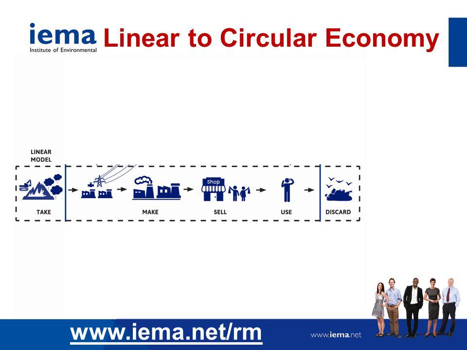 Linear to Circular Economy www.iema.net/rm