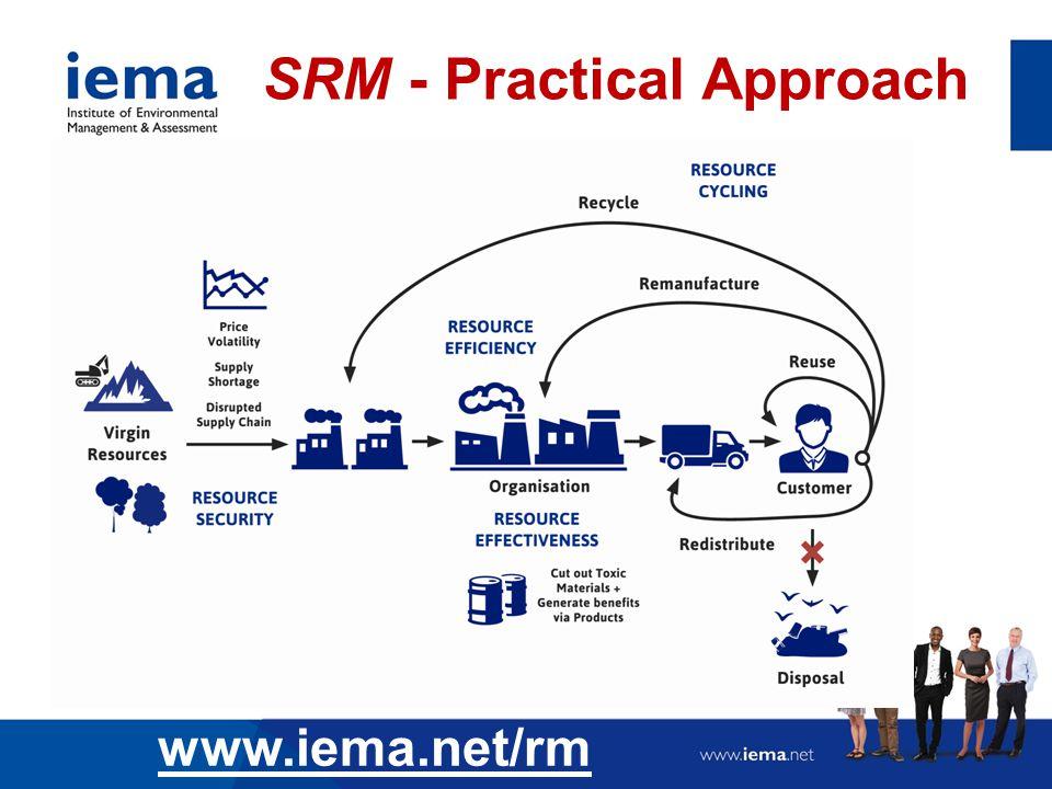 www.iema.net/rm SRM - Practical Approach