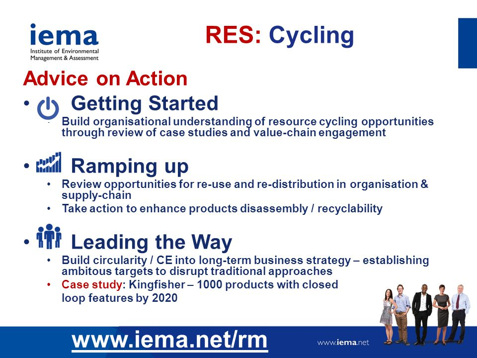 RES: Cycling www.iema.net/rm Advice on Action Getting Started Build organisational understanding of resource cycling opportunities through review of c