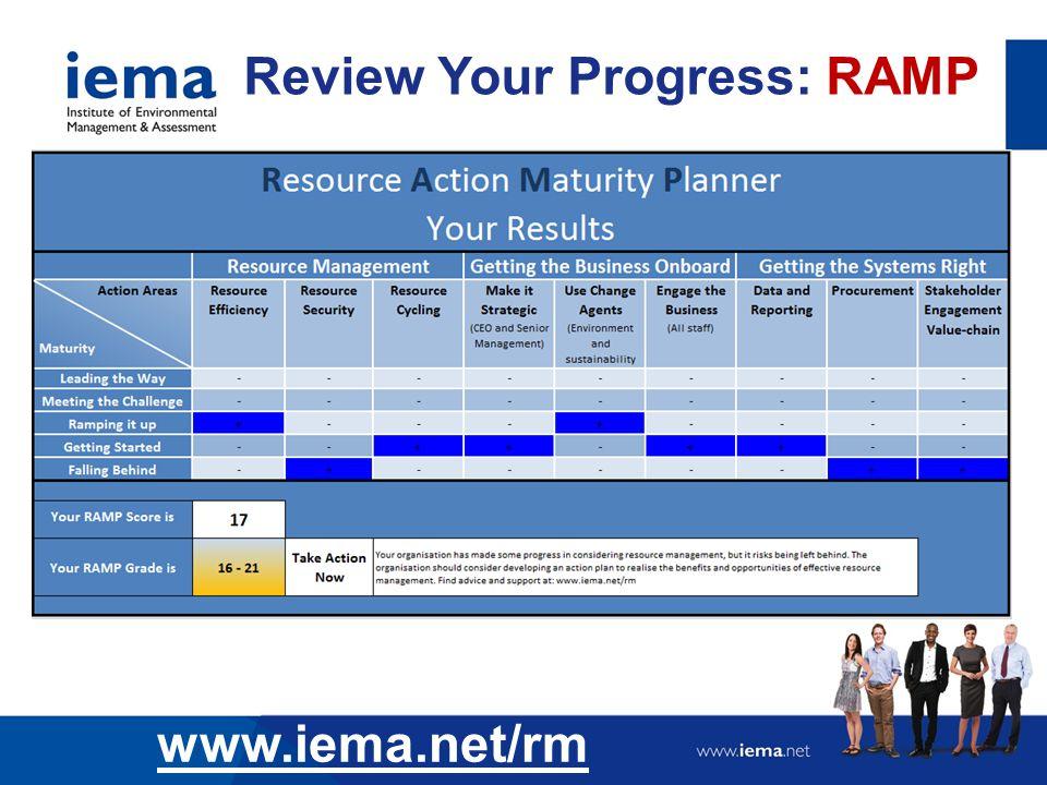 Review Your Progress: RAMP www.iema.net/rm