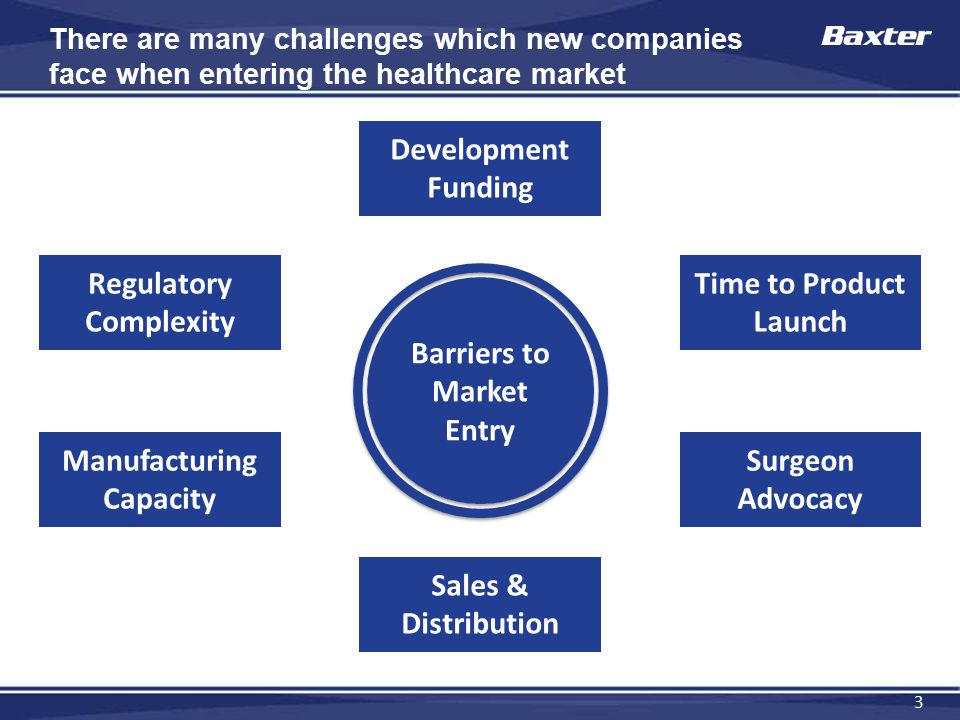 3 Barriers to Market Entry There are many challenges which new companies face when entering the healthcare market Development Funding Sales & Distribu