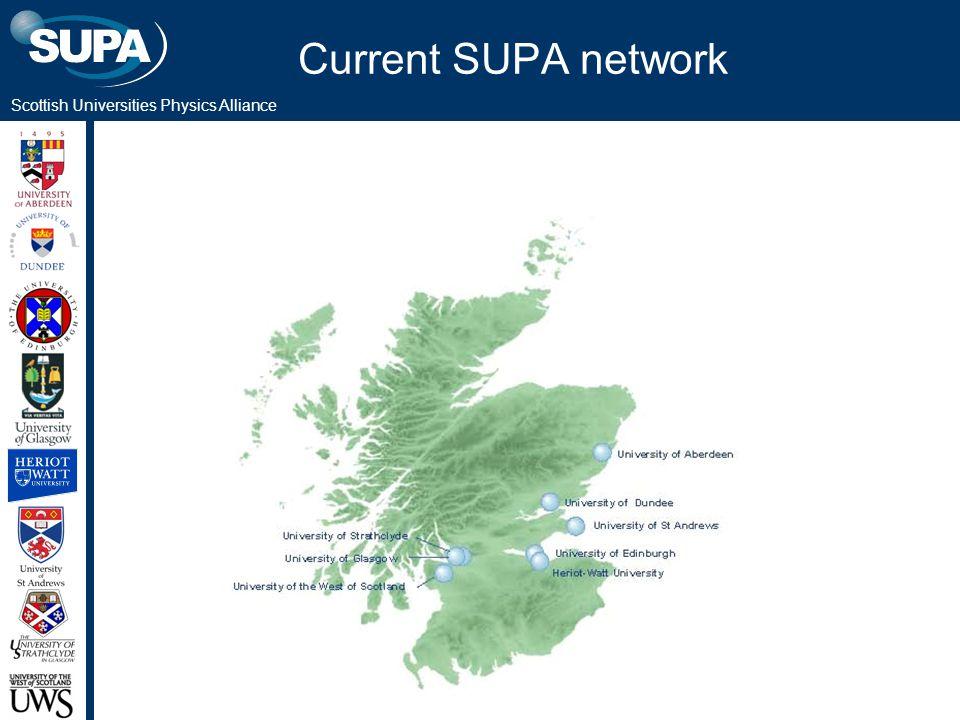 Scottish Universities Physics Alliance Current SUPA network