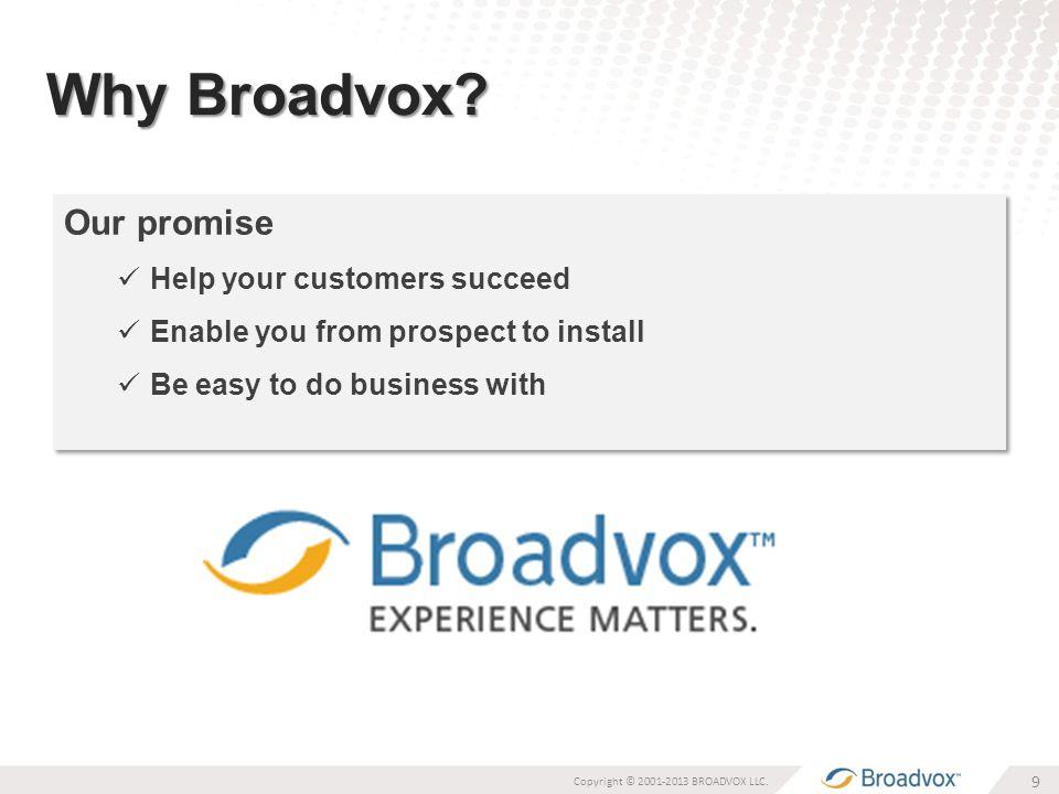 Why Broadvox. 9 Copyright © 2001-2013 BROADVOX LLC.