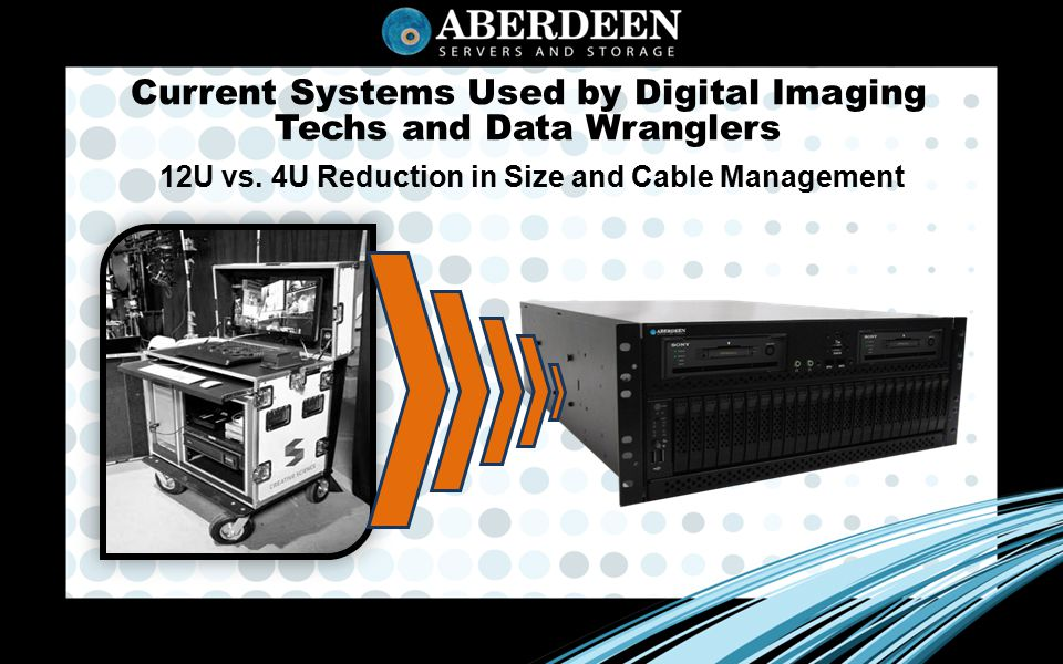 Current Systems Used by Digital Imaging Techs and Data Wranglers 12U vs.