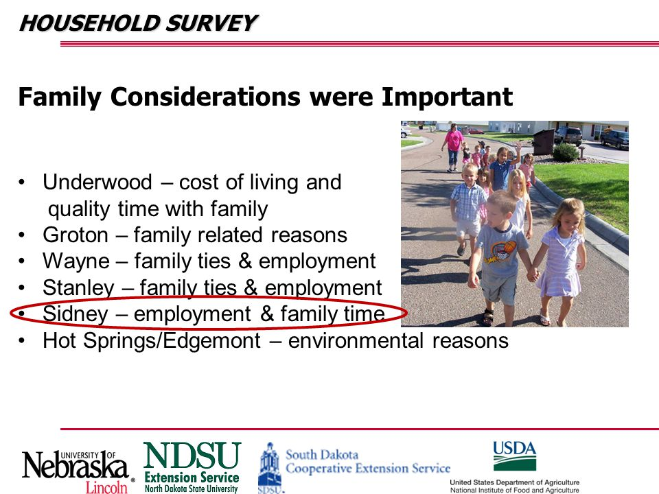 HOUSEHOLD SURVEY Family Considerations were Important Underwood – cost of living and quality time with family Groton – family related reasons Wayne –