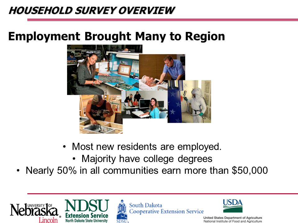 HOUSEHOLD SURVEY OVERVIEW Employment Brought Many to Region Most new residents are employed. Majority have college degrees Nearly 50% in all communiti