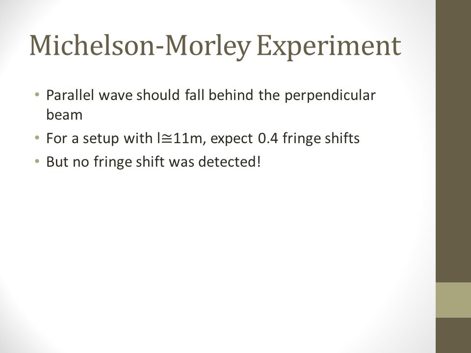 Michelson-Morley Experiment Parallel wave should fall behind the perpendicular beam For a setup with l ≅ 11m, expect 0.4 fringe shifts But no fringe shift was detected!