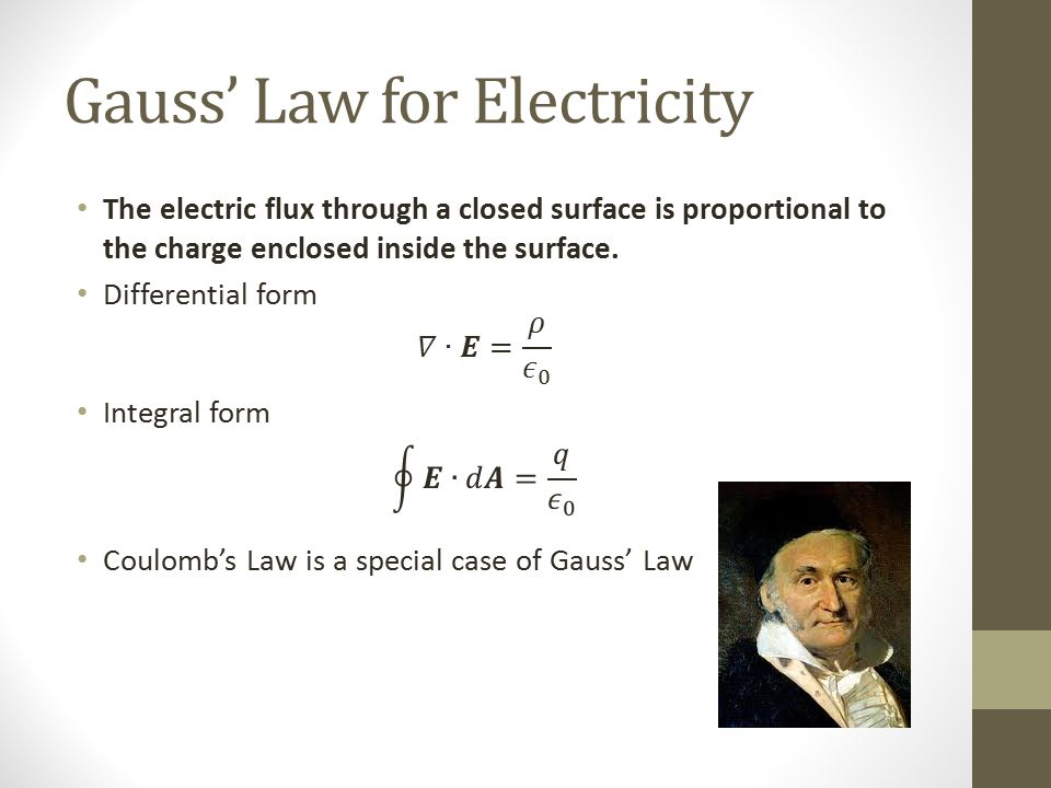 Gauss' Law for Electricity
