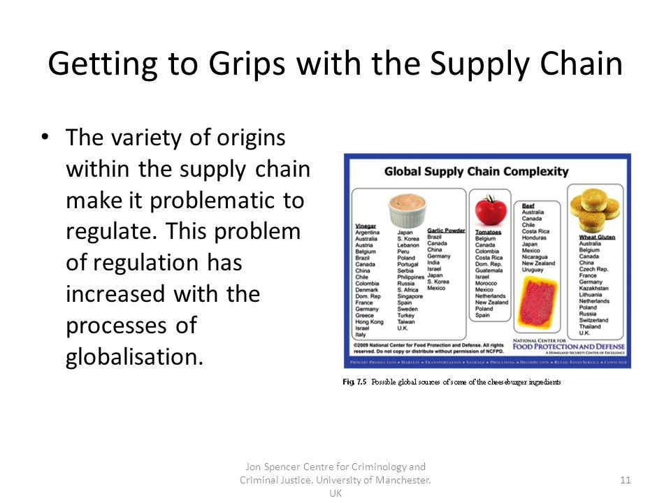 Getting to Grips with the Supply Chain The variety of origins within the supply chain make it problematic to regulate.