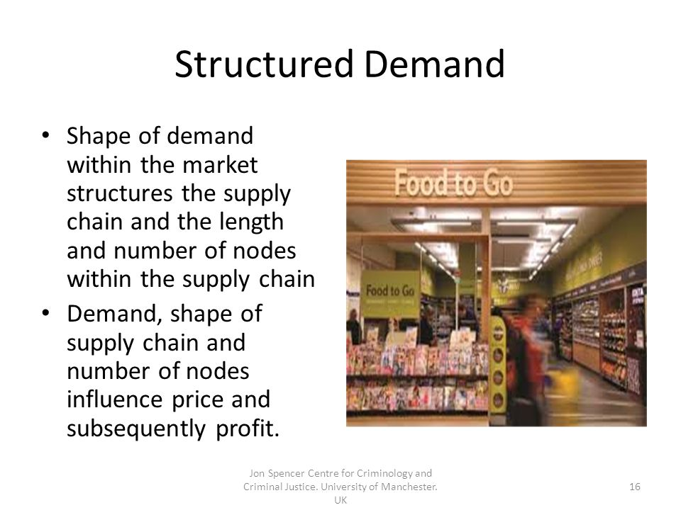 Structured Demand Shape of demand within the market structures the supply chain and the length and number of nodes within the supply chain Demand, shape of supply chain and number of nodes influence price and subsequently profit.