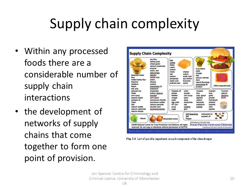 Supply chain complexity Within any processed foods there are a considerable number of supply chain interactions the development of networks of supply chains that come together to form one point of provision.
