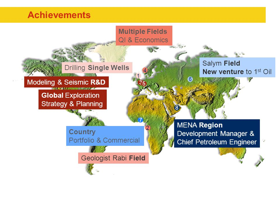 Achievements 1 4 7 8 6 3 Drilling Single Wells MENA Region Development Manager & Chief Petroleum Engineer Global Exploration Strategy & Planning Count