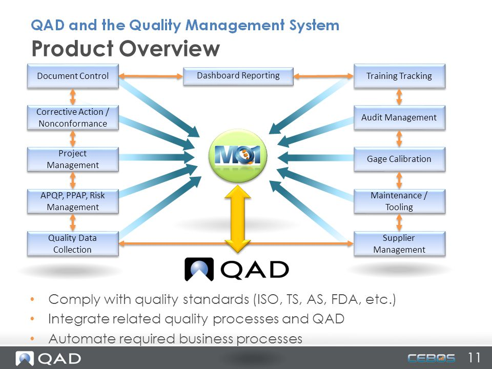 Training Tracking Dashboard Reporting Audit Management Gage Calibration Maintenance / Tooling Supplier Management Document Control Corrective Action /