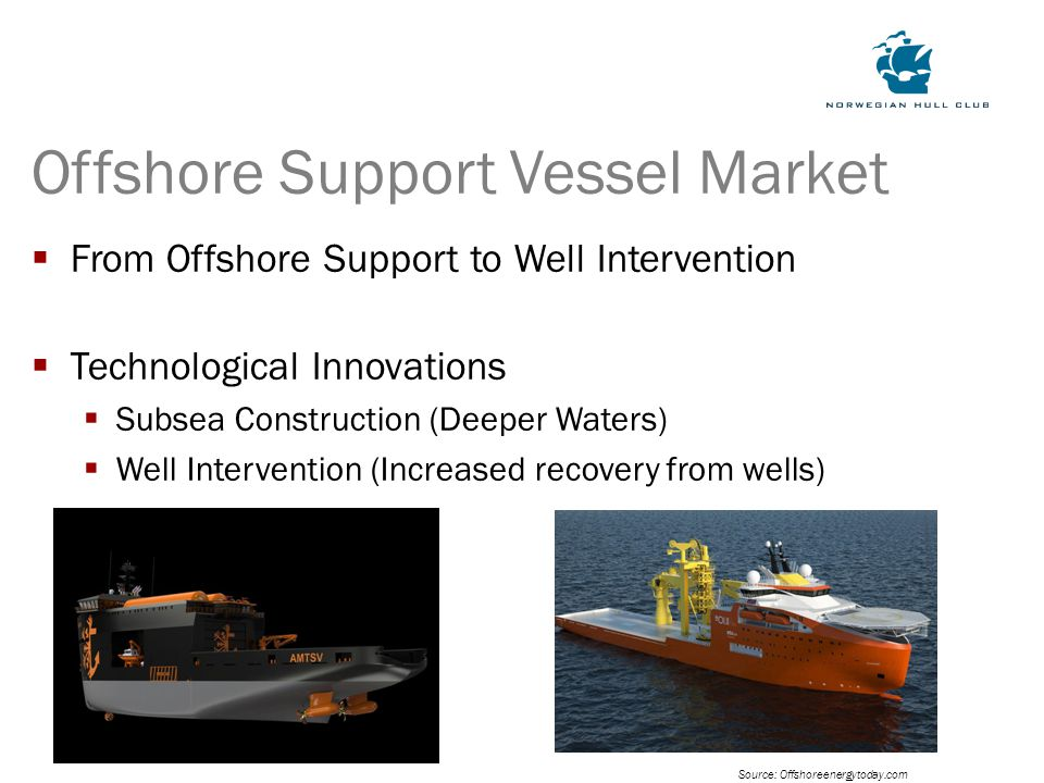  From Offshore Support to Well Intervention  Technological Innovations  Subsea Construction (Deeper Waters)  Well Intervention (Increased recovery from wells) Offshore Support Vessel Market Source: Offshoreenergytoday.com