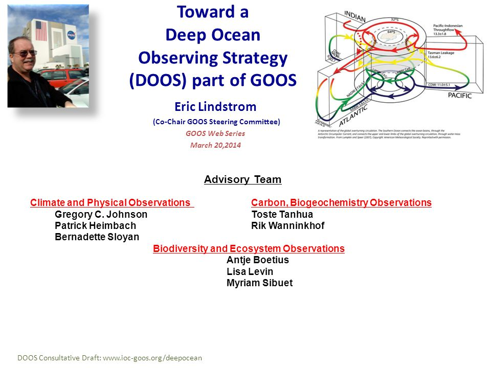 Eric Lindstrom (Co-Chair GOOS Steering Committee) GOOS Web Series March 20,2014 Toward a Deep Ocean Observing Strategy (DOOS) part of GOOS Advisory Team Climate and Physical Observations Carbon, Biogeochemistry Observations Gregory C.
