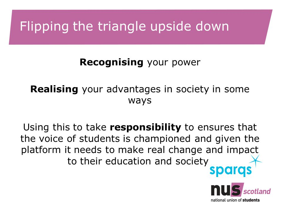 Flipping the triangle upside down Recognising your power Realising your advantages in society in some ways Using this to take responsibility to ensures that the voice of students is championed and given the platform it needs to make real change and impact to their education and society.