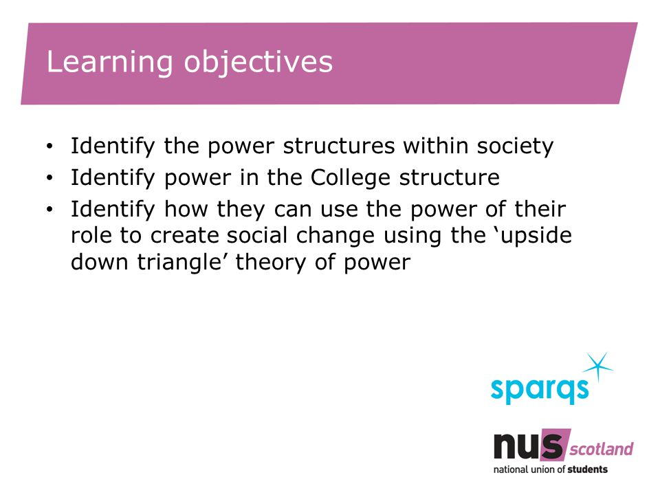 Learning objectives Identify the power structures within society Identify power in the College structure Identify how they can use the power of their role to create social change using the 'upside down triangle' theory of power