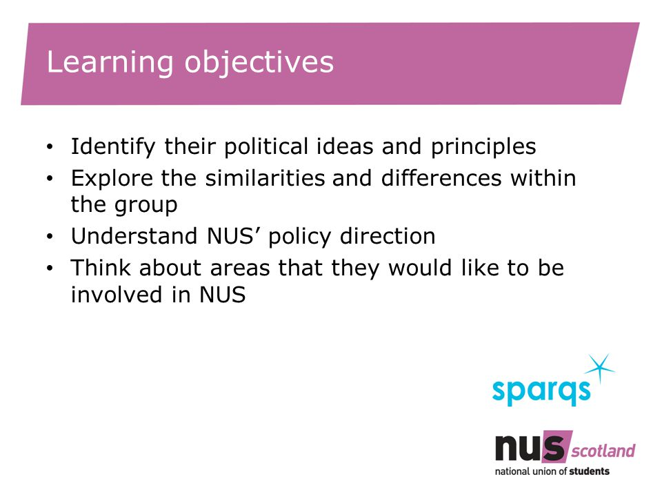 Learning objectives Identify their political ideas and principles Explore the similarities and differences within the group Understand NUS' policy direction Think about areas that they would like to be involved in NUS
