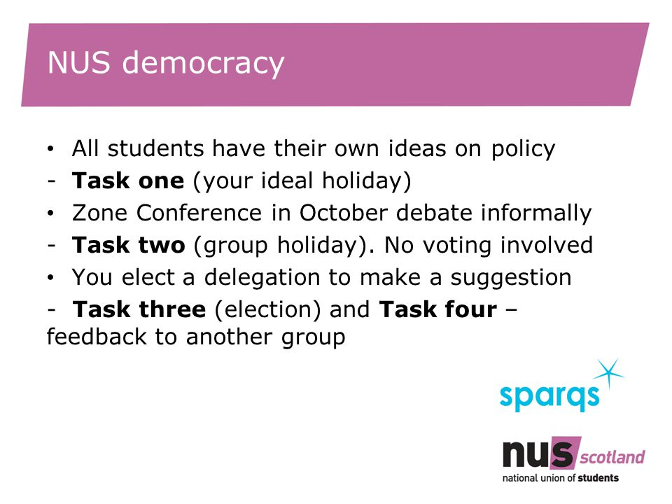 NUS democracy All students have their own ideas on policy -Task one (your ideal holiday) Zone Conference in October debate informally -Task two (group holiday).