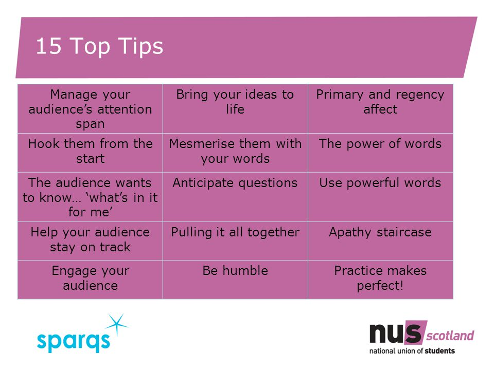 15 Top Tips Manage your audience's attention span Bring your ideas to life Primary and regency affect Hook them from the start Mesmerise them with your words The power of words The audience wants to know… 'what's in it for me' Anticipate questionsUse powerful words Help your audience stay on track Pulling it all togetherApathy staircase Engage your audience Be humblePractice makes perfect!