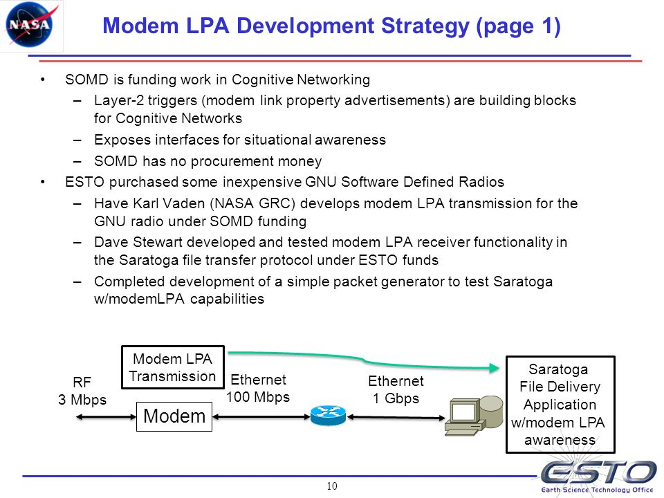 10 Modem LPA Development Strategy (page 1) SOMD is funding work in Cognitive Networking –Layer-2 triggers (modem link property advertisements) are bui