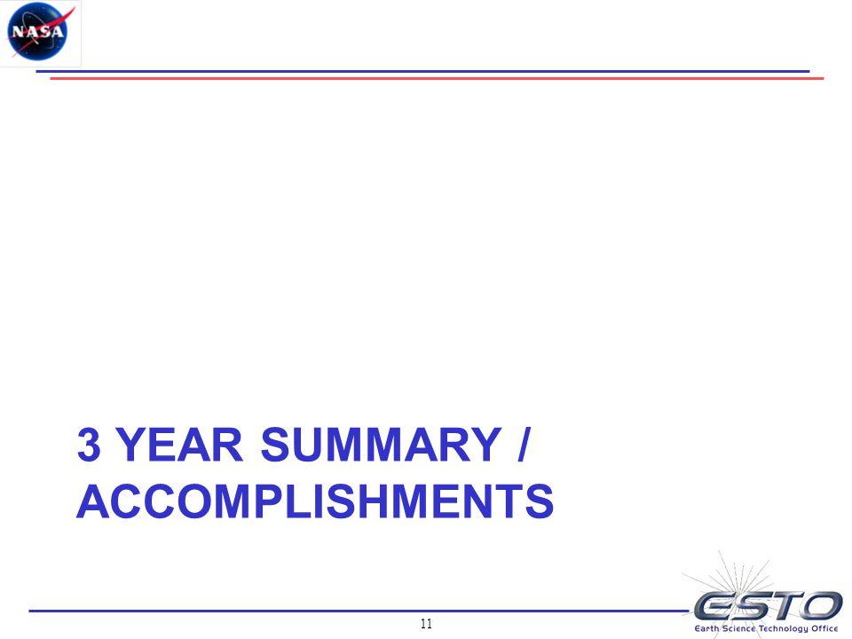11 3 YEAR SUMMARY / ACCOMPLISHMENTS