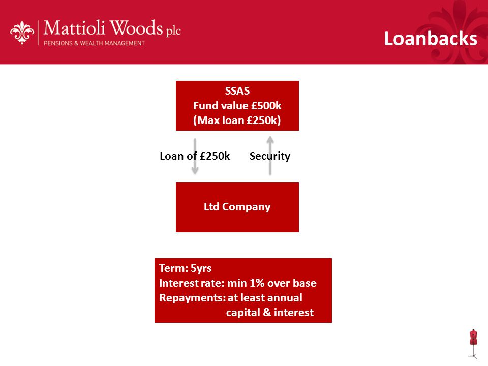 SSAS Fund value £500k (Max loan £250k) Ltd Company Term: 5yrs Interest rate: min 1% over base Repayments: at least annual capital & interest Loan of £250kSecurity