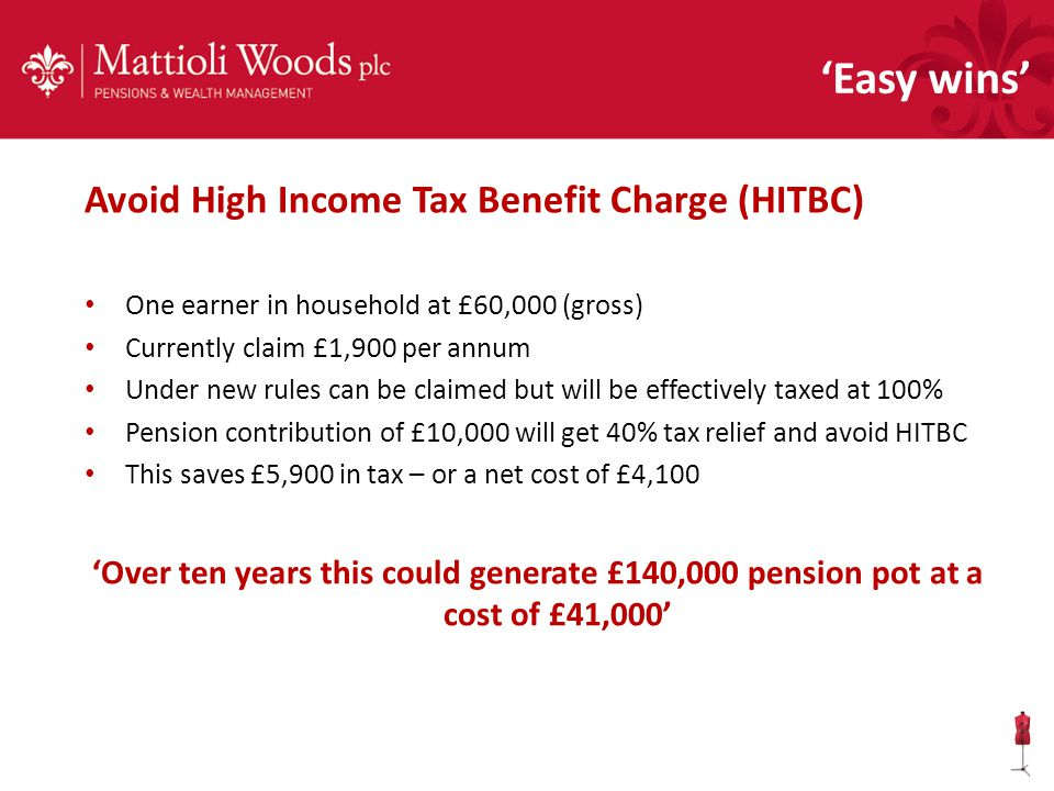Avoid High Income Tax Benefit Charge (HITBC) One earner in household at £60,000 (gross) Currently claim £1,900 per annum Under new rules can be claimed but will be effectively taxed at 100% Pension contribution of £10,000 will get 40% tax relief and avoid HITBC This saves £5,900 in tax – or a net cost of £4,100 'Over ten years this could generate £140,000 pension pot at a cost of £41,000' 'Easy wins'