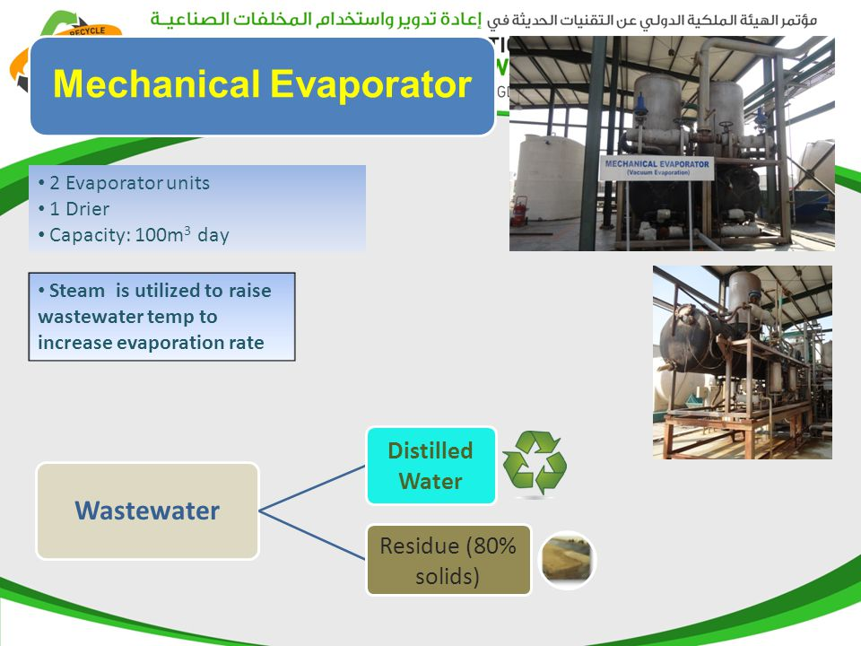 Mechanical Evaporator 2 Evaporator units 1 Drier Capacity: 100m 3 day Wastewater Distilled Water Residue (80% solids) Steam is utilized to raise wastewater temp to increase evaporation rate